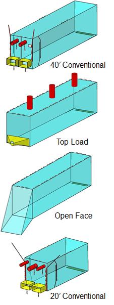 Asiatek container liners